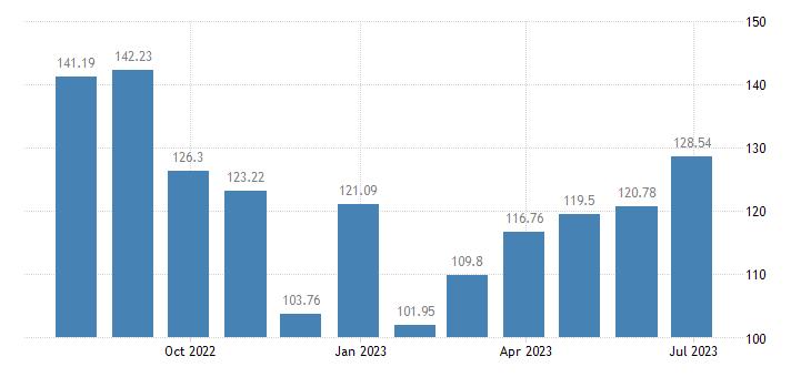 euro area harmonised idx of consumer prices hicp package international holidays eurostat data