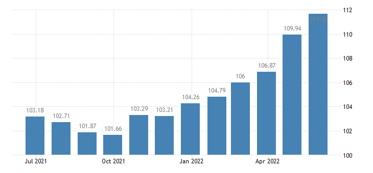 euro area harmonised idx of consumer prices hicp paper products eurostat data