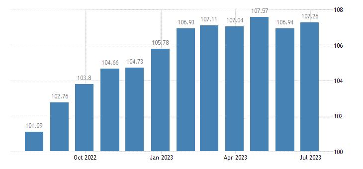 euro area harmonised idx of consumer prices hicp small electric household appliances eurostat data