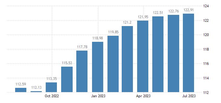 euro area harmonised idx of consumer prices hicp stationery drawing materials eurostat data