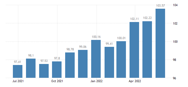 euro area harmonised idx of consumer prices hicp toasters grills eurostat data
