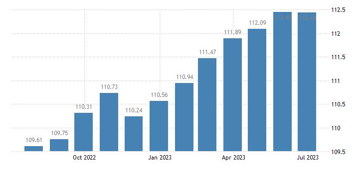 euro area harmonised idx of consumer prices hicp toys celebration articles eurostat data
