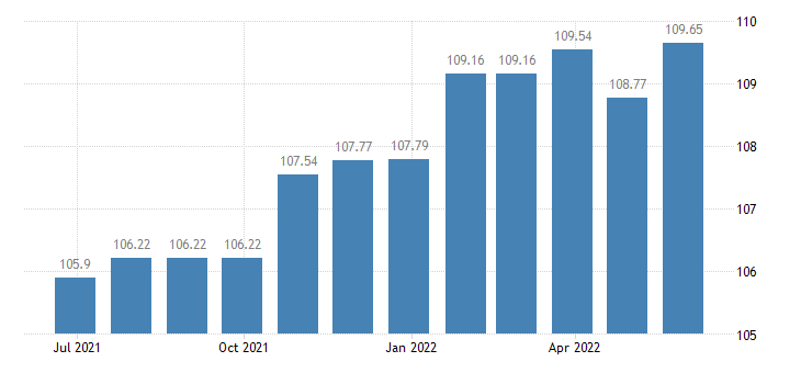 euro area harmonised idx of consumer prices hicp travel insurance eurostat data