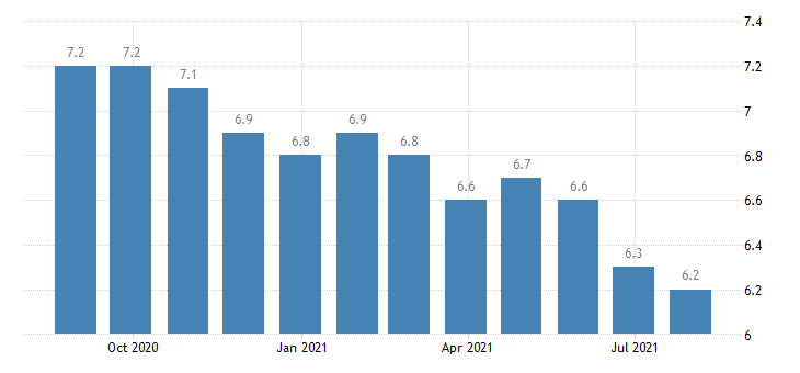 euro area harmonised unemployment rate from 25 to 74 years males eurostat data