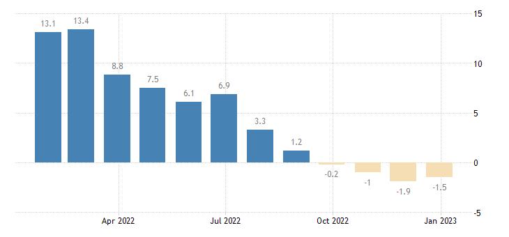 euro area industrial confidence indicator eurostat data