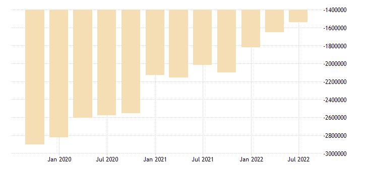euro area international investment position financial account portfolio investment eurostat data