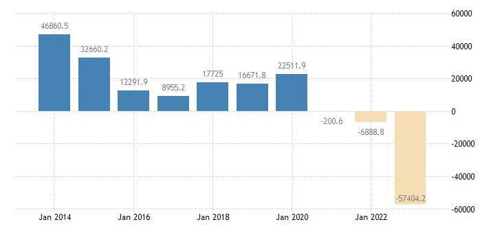 euro area international trade of other manufactured goods sitc 68 trade balance eurostat data