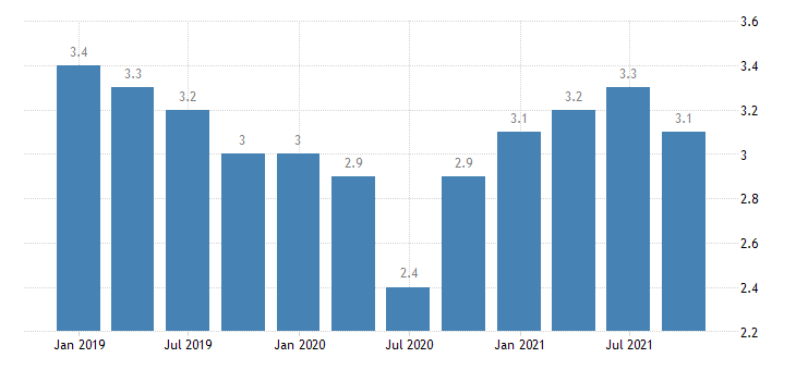 euro area long term unemployment eurostat data