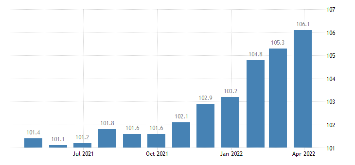 euro area producer prices in industry manufacture of explosives eurostat data