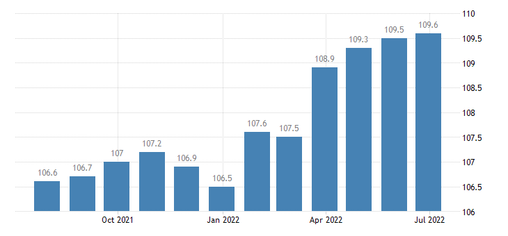 euro area producer prices in industry manufacture of knitted crocheted apparel eurostat data
