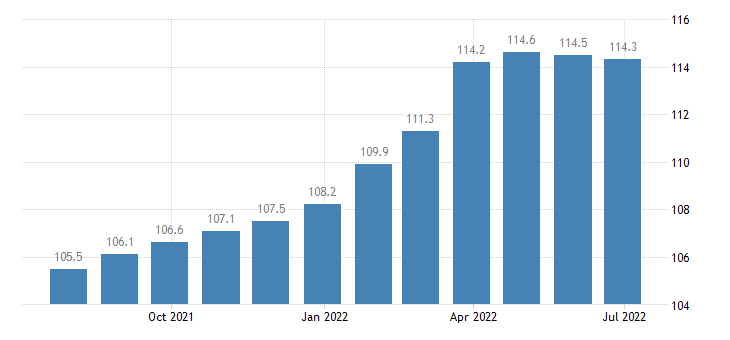 euro area producer prices in industry manufacture of knitted crocheted fabrics eurostat data