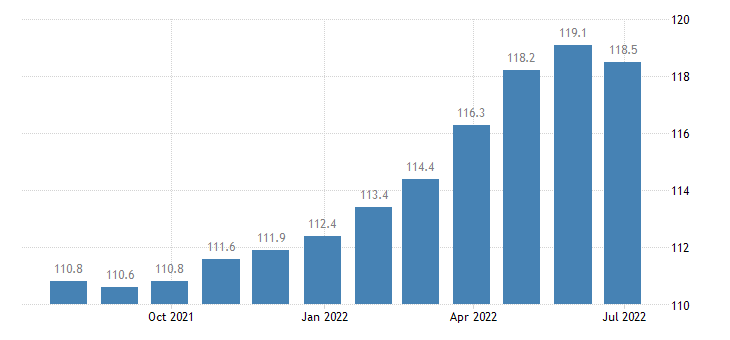 euro area producer prices in industry manufacture of knitted crocheted hosiery eurostat data