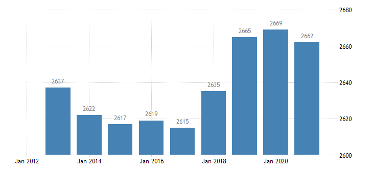 finland active population aged 15 64 eurostat data