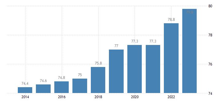 finland activity rate eurostat data