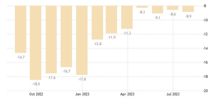 finland consumer confidence indicator eurostat data