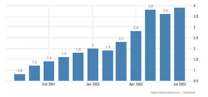 Finland Core Inflation Rate