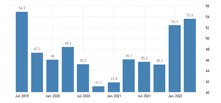 finland current account debit eurostat data