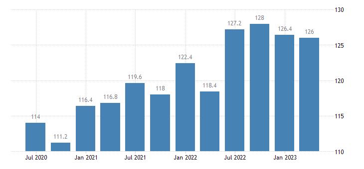 finland employment information communication eurostat data