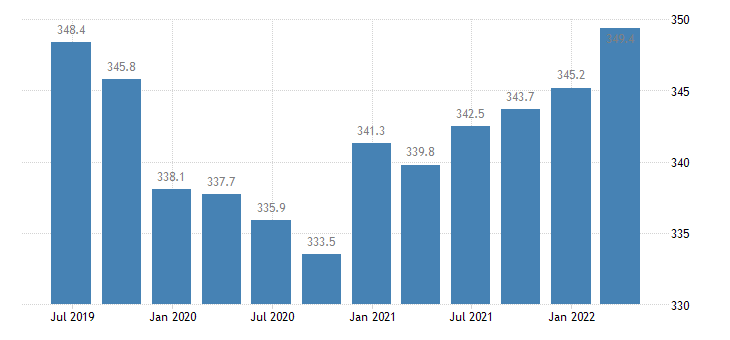 finland employment manufacturing eurostat data