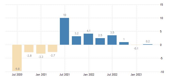 finland final consumption expenditure of households npish volumes eurostat data