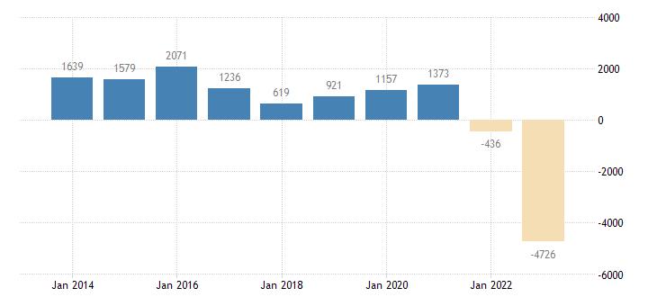 finland financial derivatives employee stock options general gov eurostat data