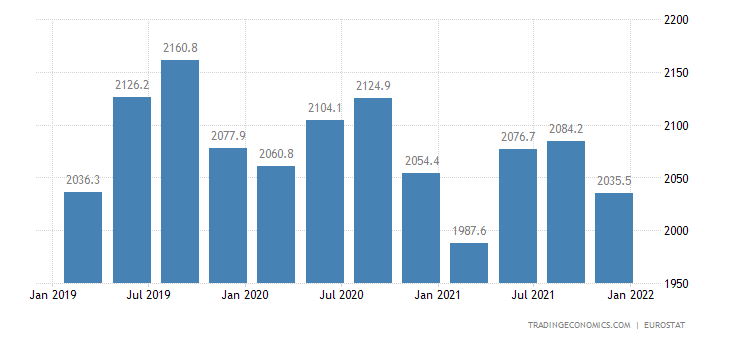 Finland Full Time Employment