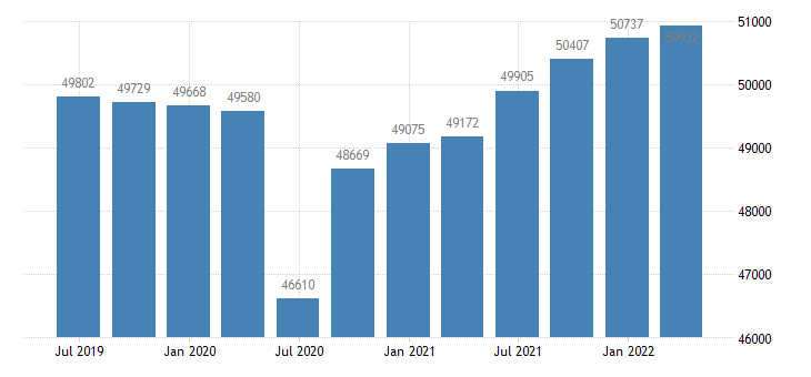 finland gdp main components gross value added eurostat data