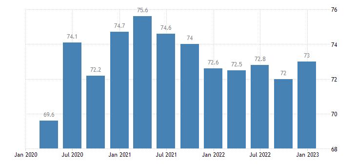 finland general gov gross debt eurostat data