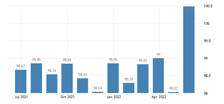finland harmonised idx of consumer prices hicp articles for babies eurostat data