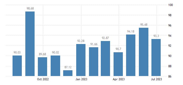 finland harmonised idx of consumer prices hicp carpet rugs eurostat data