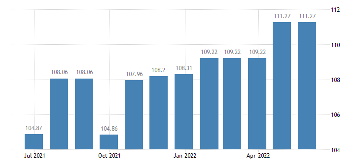 finland harmonised idx of consumer prices hicp cleaning of clothing eurostat data