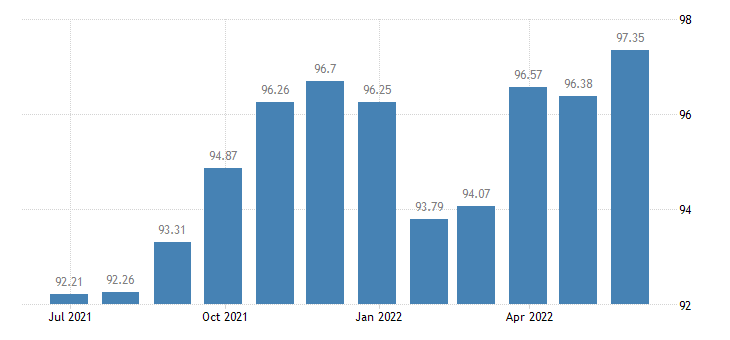 finland harmonised idx of consumer prices hicp clothing footwear eurostat data