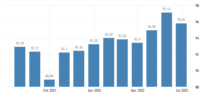 finland harmonised idx of consumer prices hicp confectionery products eurostat data