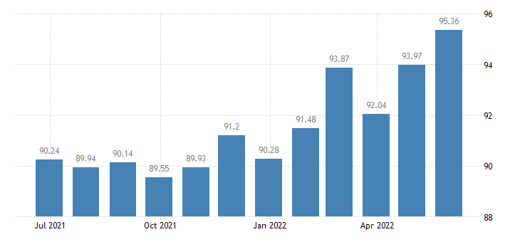 finland harmonised idx of consumer prices hicp cookers eurostat data