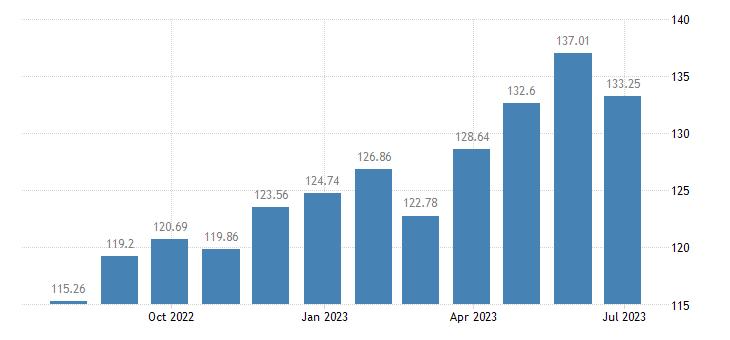 finland harmonised idx of consumer prices hicp crisps eurostat data