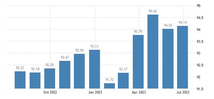 finland harmonised idx of consumer prices hicp fiction books eurostat data