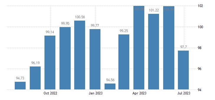 finland harmonised idx of consumer prices hicp footwear eurostat data