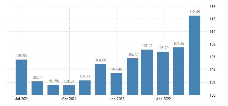 finland harmonised idx of consumer prices hicp fresh or chilled fruit eurostat data