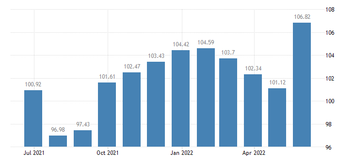 finland harmonised idx of consumer prices hicp furniture furnishings carpets other floor coverings eurostat data