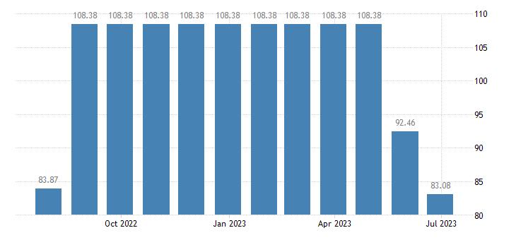 finland harmonised idx of consumer prices hicp garden furniture eurostat data