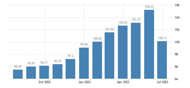finland harmonised idx of consumer prices hicp gardens plants flowers eurostat data