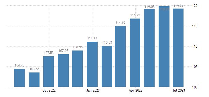 finland harmonised idx of consumer prices hicp non electric kitchen utensils articles eurostat data