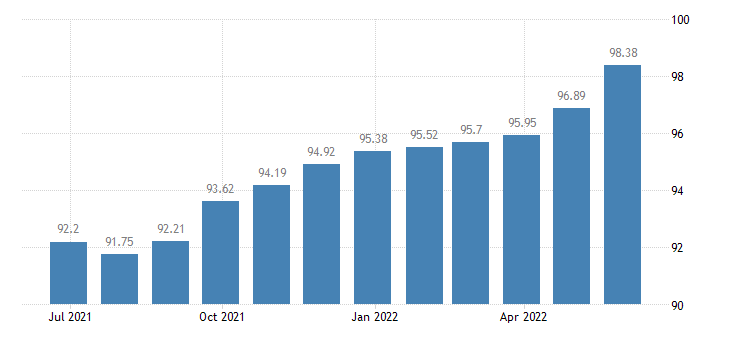 finland harmonised idx of consumer prices hicp non energy industrial goods durables only eurostat data