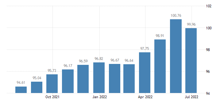 finland harmonised idx of consumer prices hicp non energy industrial goods eurostat data