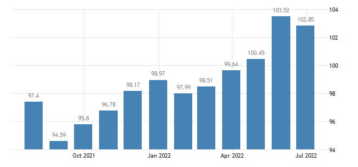 finland harmonised idx of consumer prices hicp other food products n e c eurostat data