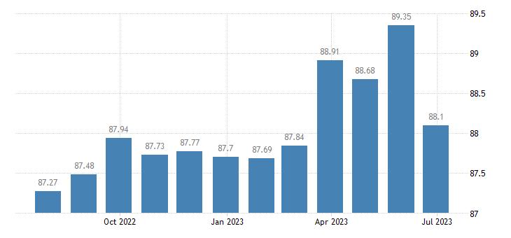finland harmonised idx of consumer prices hicp other non fiction books eurostat data