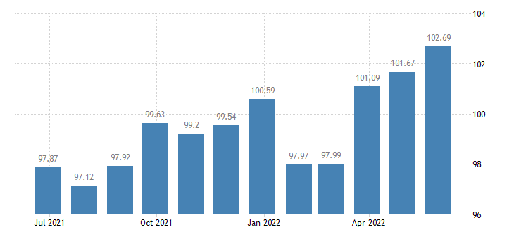 finland harmonised idx of consumer prices hicp personal effects n e c eurostat data