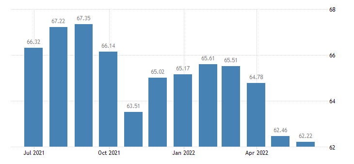finland harmonised idx of consumer prices hicp pre recorded recording media eurostat data
