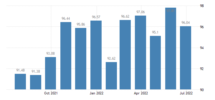 finland harmonised idx of consumer prices hicp shoes other footwear eurostat data