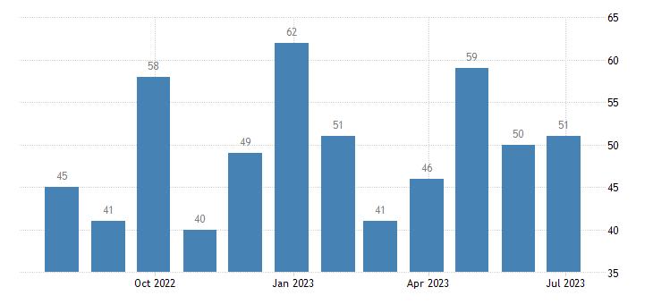 finland harmonised unemployment less than 25 years eurostat data
